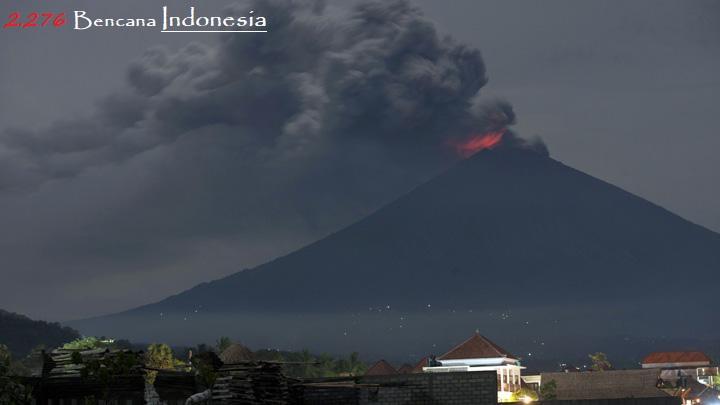 2.276 Bencana Terjadi di Indonesia Tahun 2020